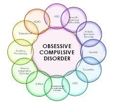 obsessivecompulsive